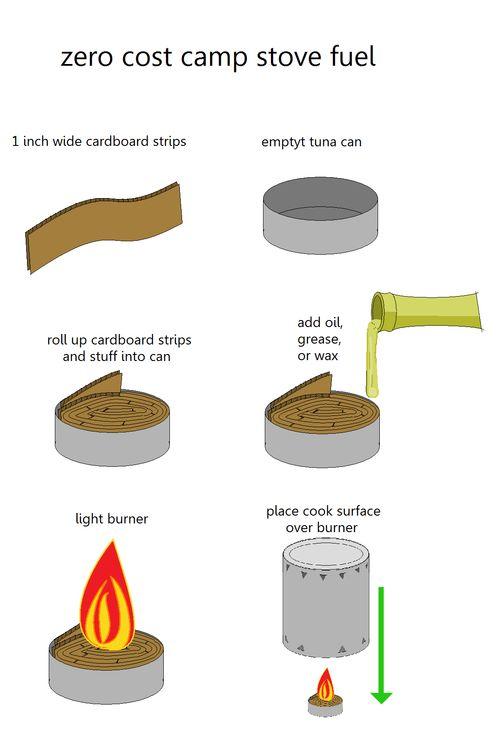 DIY camp stove/heat source from trash/scraps: tuna can + cardboard + oil.